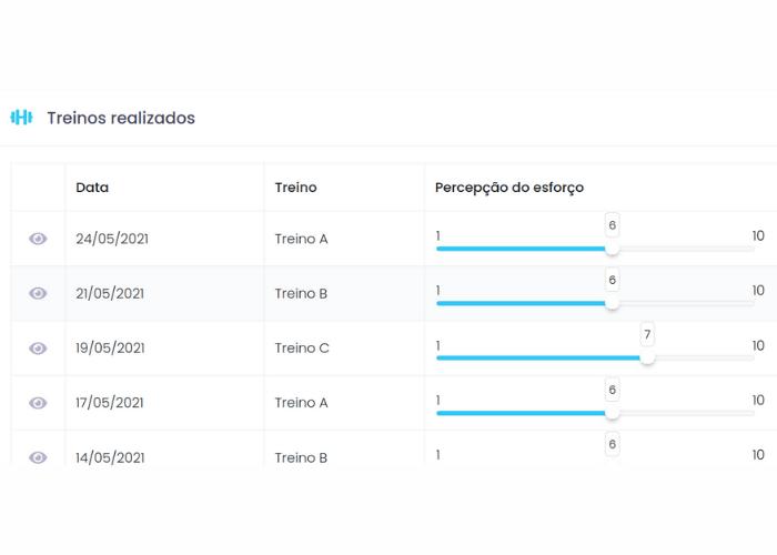 Visualização dos feedbacks dos treinos no Eksy